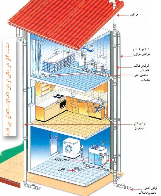 دلیل بوی بد فاضلاب توالت در ساختمان و محل نشت گاز فاضلاب